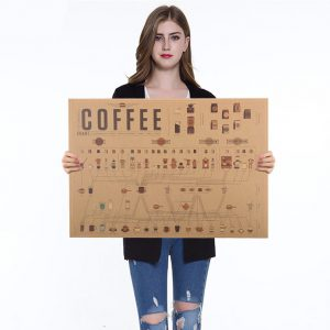 Coffee Design Old Style Decorative Poster Kraft Paper Wall Decal (10)